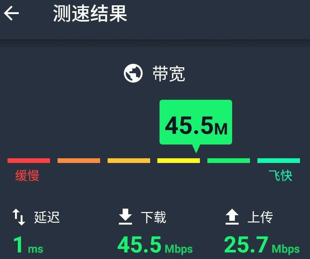 网通宽带测速_河南网通网速测_360测网速_手机测网速_网速测试图片_奇奇下载网
