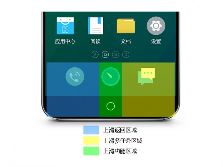 放弃小圆圈home和smartbar,让老用户何去何从