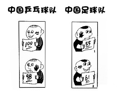 中国乒乓球队VS中国足球队.jpg